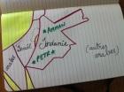 carte de la jordanie dégueulasse